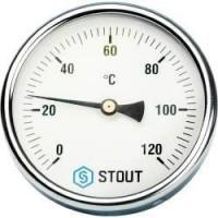 Термометры (66)